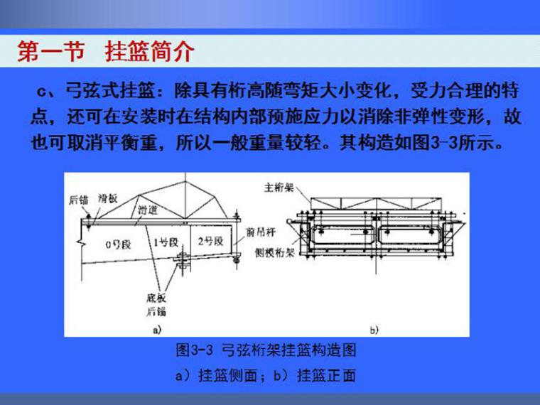 挂篮施工技术详解讲义(工程实例PPT304页)