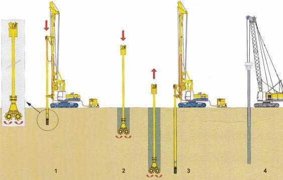 CSM工法水泥土地下连续墙基坑止水帷幕方案