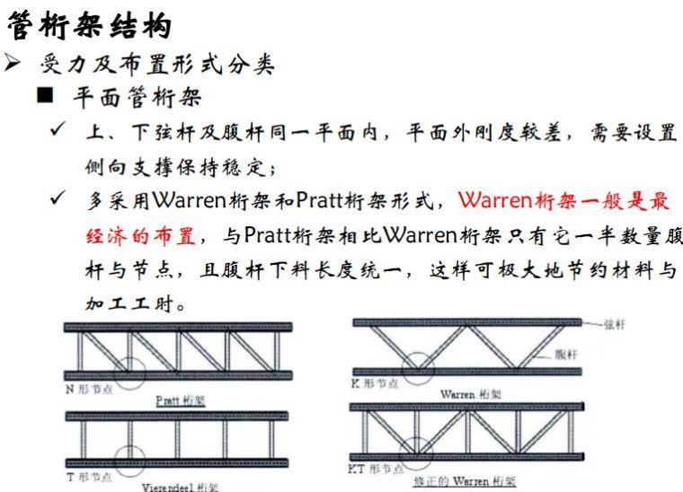 大跨空间结构的设计|42张PPT_15