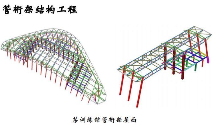大跨空间结构的设计|42张PPT_22