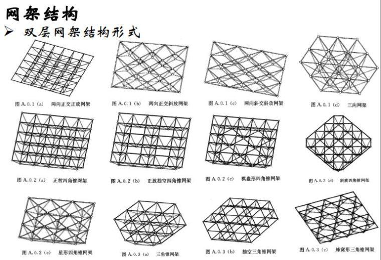 大跨空间结构的设计|42张PPT_25