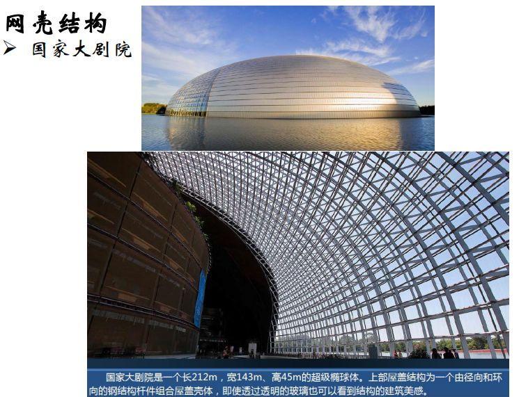 大跨空间结构的设计|42张PPT_34