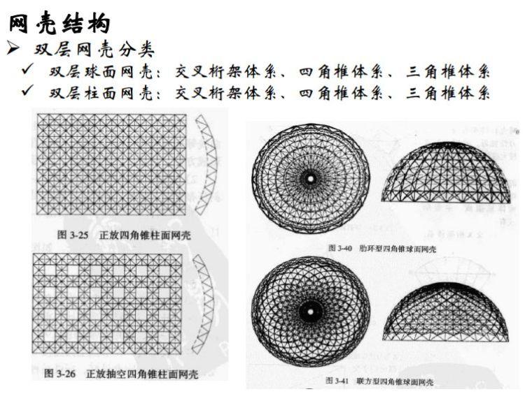 大跨空间结构的设计|42张PPT_32