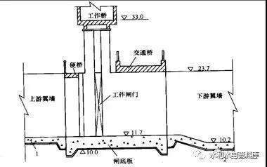 一建《水利水电》模拟卷