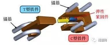 日本管片|变形更小、精度更高、拼装更快