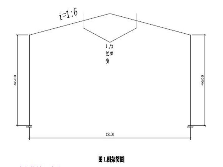 门式刚架轻型钢结构计算书(pdf)