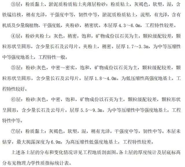 岩土工程勘查报告,逐段解读+实例演练!_6
