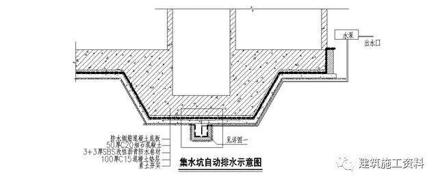 筏板基础集水坑自动排水施工工法