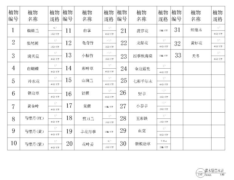 16 苗木表--灌木_看图王
