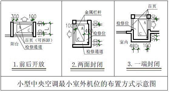 空调机及飘窗设计