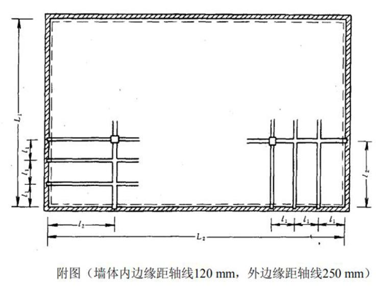 整体式单向板肋梁楼盖课程设计计算书