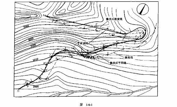 公路选线及定线设计_2