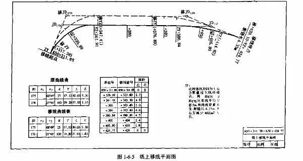 公路选线及定线设计_6