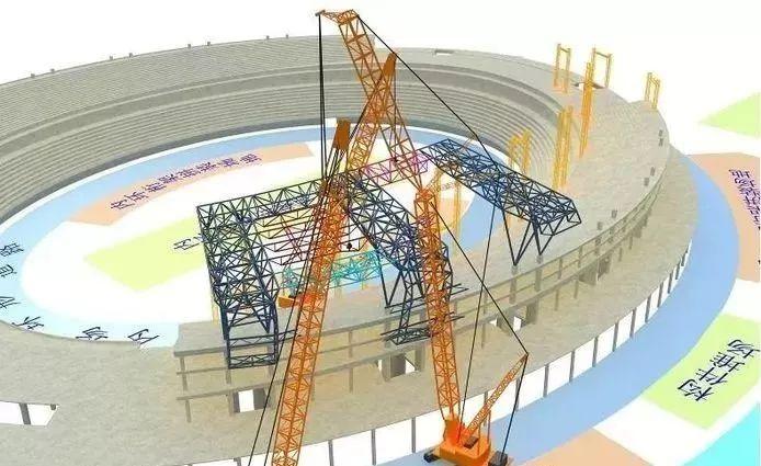 体育场径向环形大悬挑钢结构综合施工技术_21