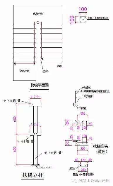 工地安全防护设施标准化_8