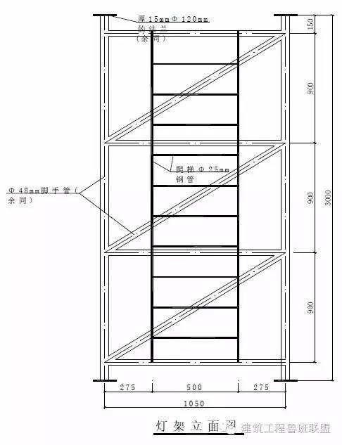 工地安全防护设施标准化_24