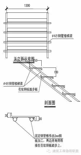 工地安全防护设施标准化_34