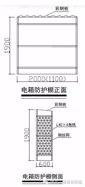 工地安全防护设施标准化_38