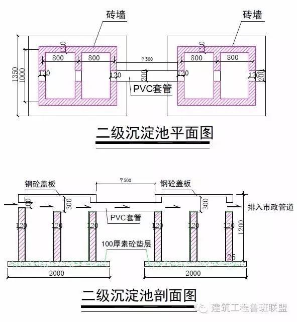 工地安全防护设施标准化_54