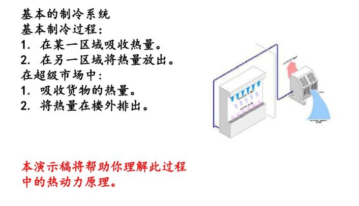 制冷系统基础知识详解(64页)