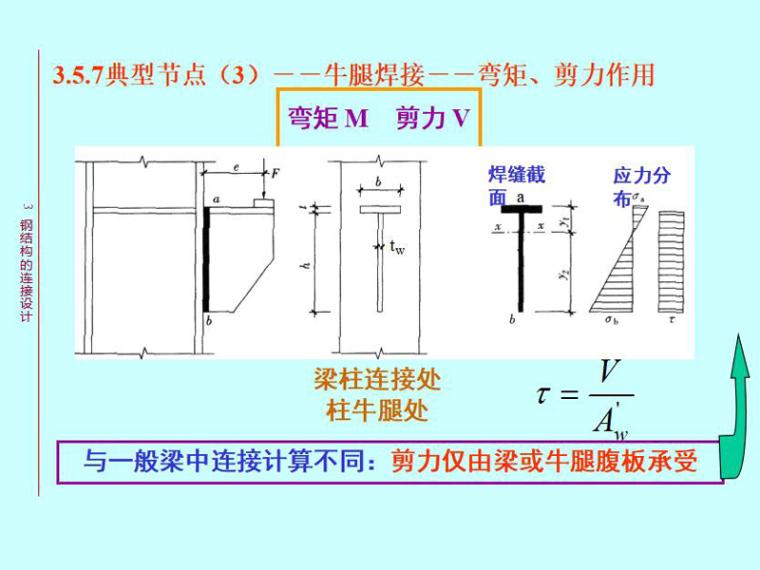 焊缝的构造和计算教学课件