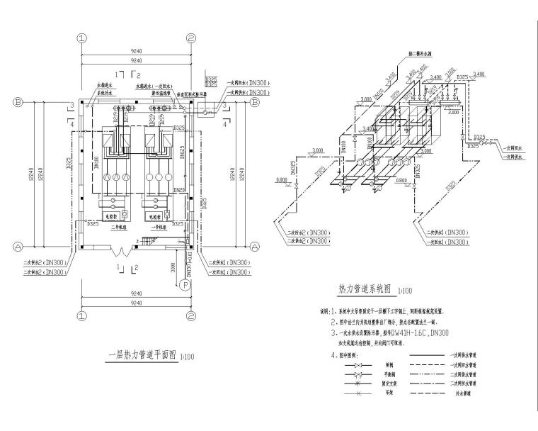 小区换热站热力系统设计施工图