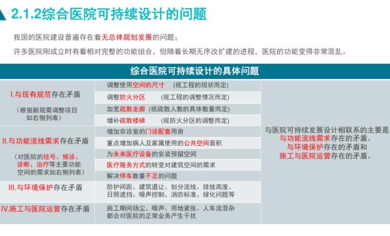 综合医院建筑的可持续性设计(PDF,35页)