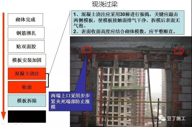 竟然有人把二次结构施工工艺画的这么易懂_36