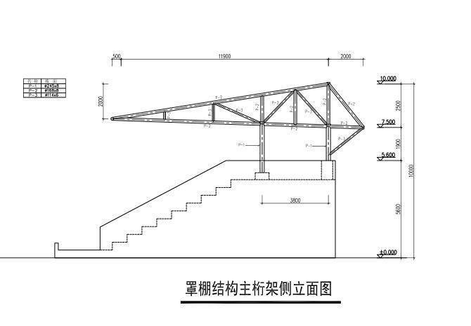 罩棚结构主桁架侧立面图