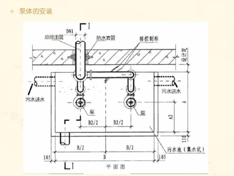 潜水排污泵的介绍与安装