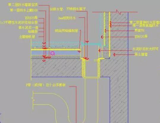 八个步骤教你解决卫生间防水问题_10
