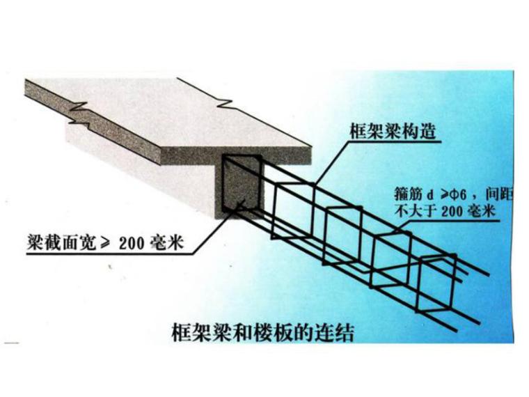 结构施工图的识读实训框架结构楼板结构施工