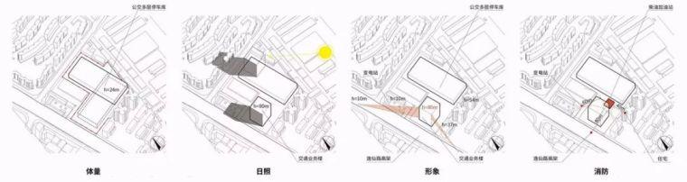 上海逸仙路公交停车场改建工程_5