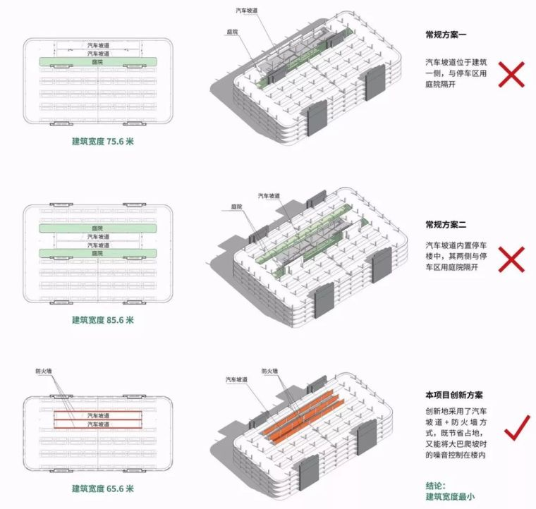 上海逸仙路公交停车场改建工程_8