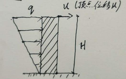 超限结构设计的动力特性指标详解_34