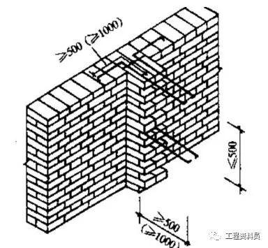 填充墙砌体施工技术交底