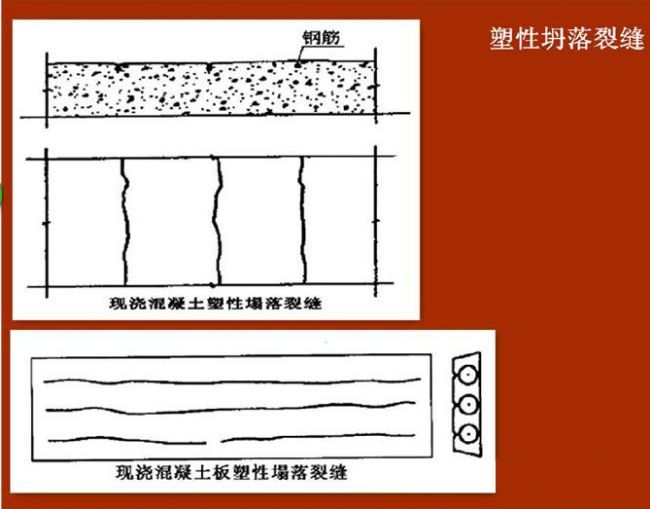 混凝土最常见的六大裂缝,如何识别?