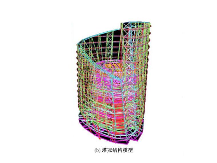 上海中心大厦新型阻尼器效能与安全研究