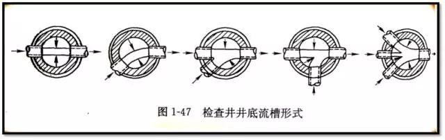 老师傅带你看懂市政管道工程图_27