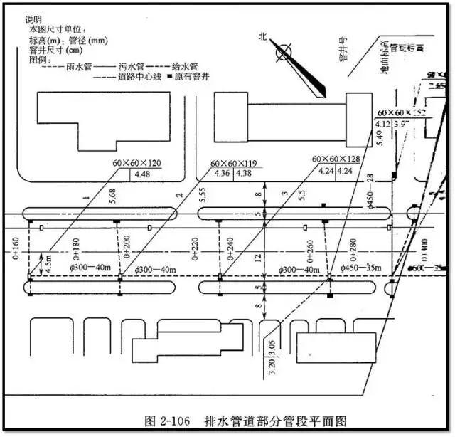 老师傅带你看懂市政管道工程图_33