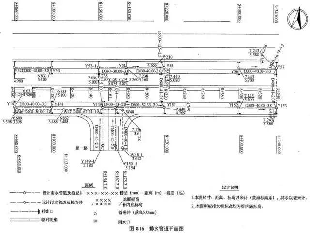 老师傅带你看懂市政管道工程图_34