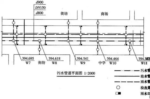 老师傅带你看懂市政管道工程图_38