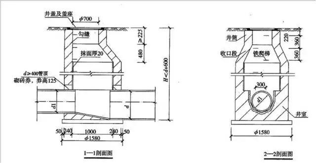 老师傅带你看懂市政管道工程图_40