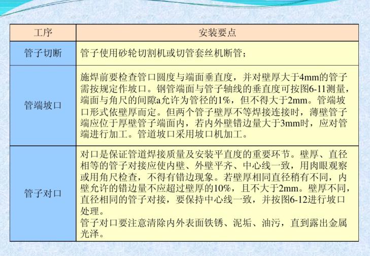 给排水管道标准做法详解(125页)