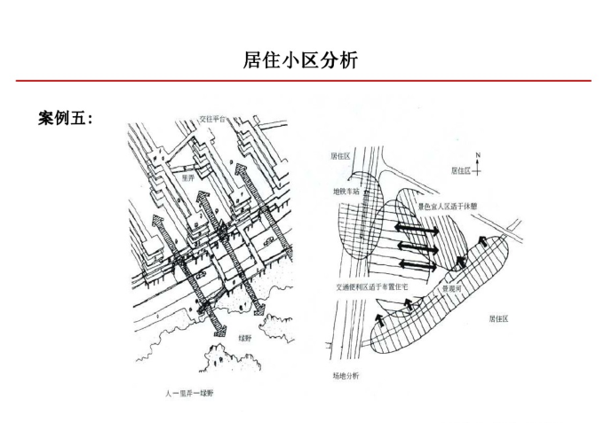居住区规划设计-案例分析(PDF,49页)