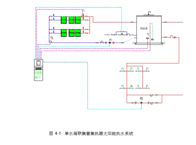 太阳能热水系统本科毕业设计