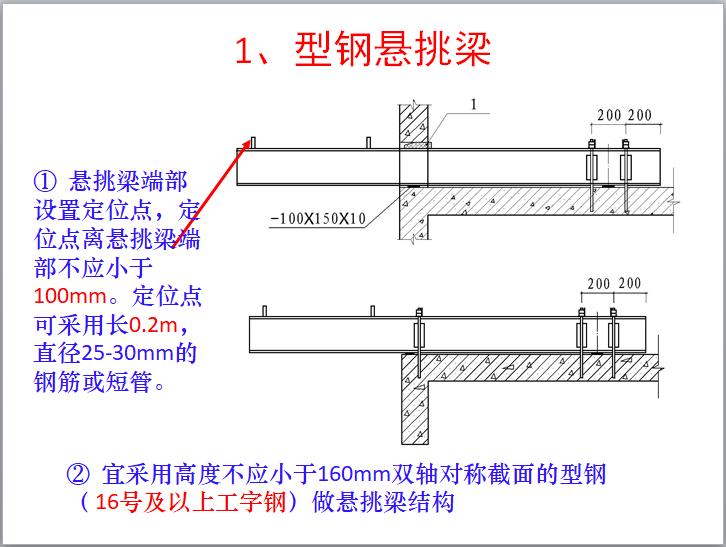 型钢悬挑梁