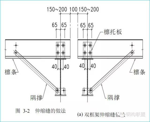 钢结构方案如何选择,才能减少用钢量?_2