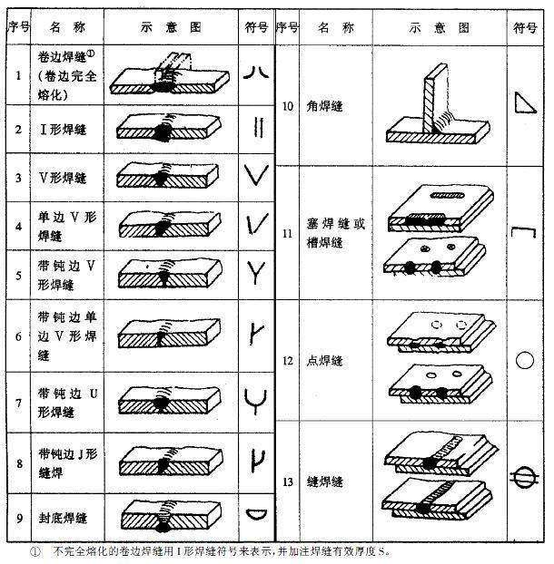钢结构施工图的基本知识_9