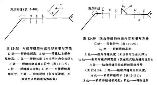 钢结构施工图的基本知识_10